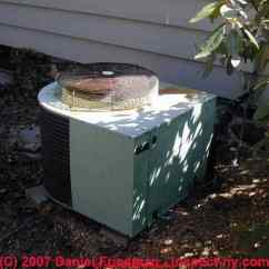 Furnace Blower Humming When Off 4 Pin Round Trailer Plug Wiring Diagram Hvac System Noise Diagnosis Hiss Howl Huff Sounds
