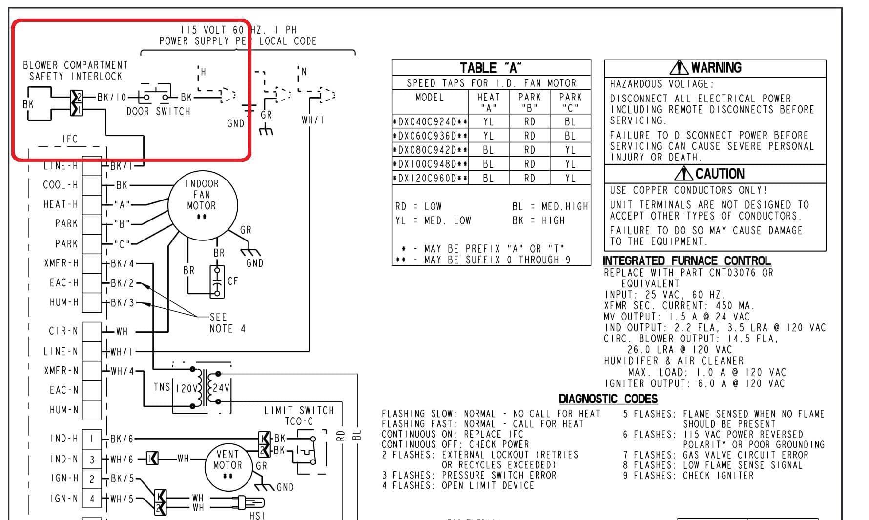 rheem furnace wiring diagram contactor control board free engine
