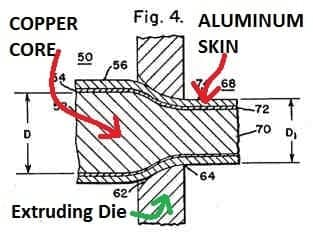 Copper-Clad Aluminum Wire Safety & History