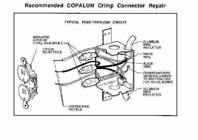 Repairing Aluminum Wiring CPSC#516 US Consumer Product