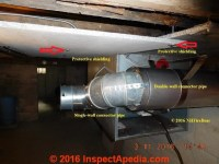 Flue Pipe Furnace