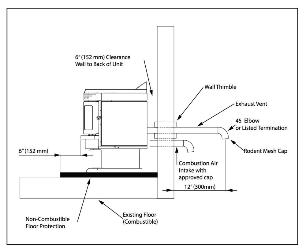 medium resolution of intertek pellet stove fire and wall clearances for the intertec sarnac pellet stove at inspectapedia