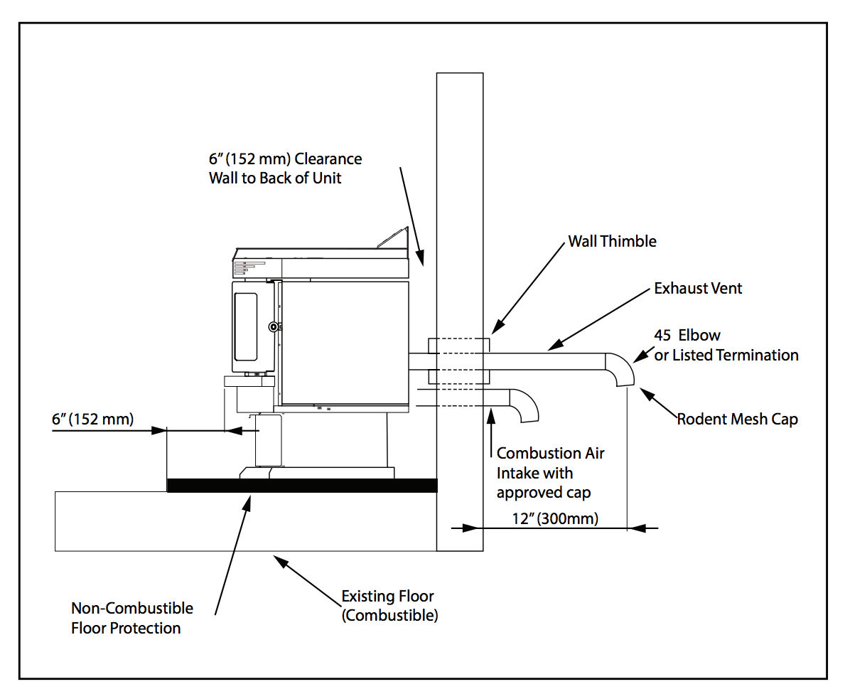 hight resolution of intertek pellet stove fire and wall clearances for the intertec sarnac pellet stove at inspectapedia