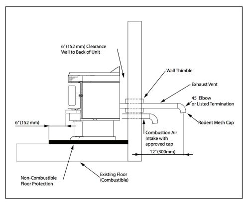 small resolution of intertek pellet stove fire and wall clearances for the intertec sarnac pellet stove at inspectapedia