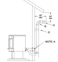pellet stove fire clearances at exterior wall and roof intertek cited in detail in [ 776 x 1184 Pixel ]