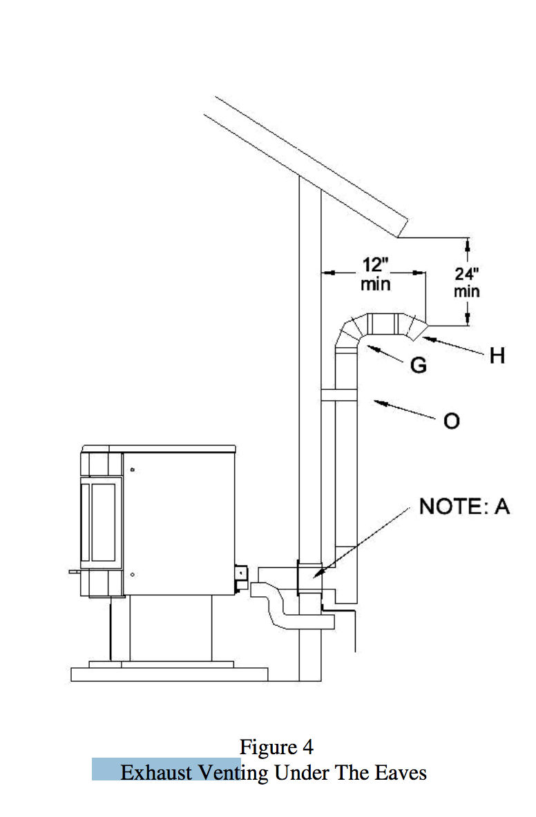 hight resolution of pellet stove fire clearances at exterior wall and roof intertek cited in detail in