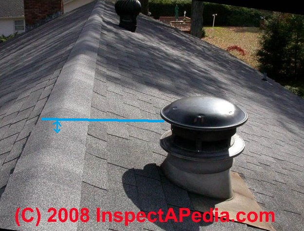 Chimney height rules Height  Clearance Requirements for
