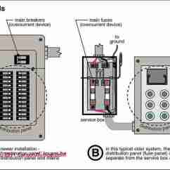 Ge Powermark Gold Load Center Wiring Diagram Key Card Switch How To Inspect The Main Electrical Disconnect, Fuse, Or Breaker Determine ...