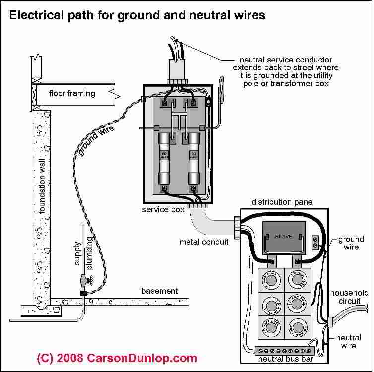 120v meter wiring diagram 1999 suzuki intruder 1500 electric system grounding inspection, diagnosis, & repair guide