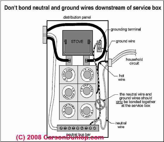 main panel to sub wiring diagram pressure tank setup electric system neutral wire loss leads shocked homeowner should not be joined with ground in c carson dunlop associates