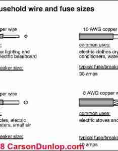 Electrical wire size required for receptacles how to choose the rh inspectapedia com house wiring earth chart pdf also all kind of diagrams  investatlanta