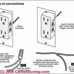 How To Wire A Plug Outlet Diagram Wye Delta Starter Connection Connect Electrical Wires Splices Guide For Splice Basics Homeowners