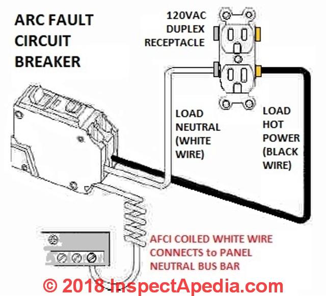 Arc Fault Circuit Interrupter AFCI Installation Testing Recalls