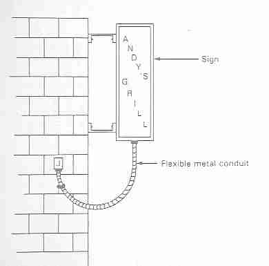 4 wire hot tub wiring diagram critical path network example electrical conduit installation tips and inspection guide for home lfmc liquid tight flexible metallic whips pre wired
