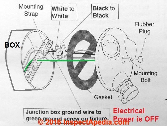 Security Or Motion Sensing Light Installation & Repair