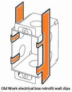 Clips used to secure an old work metal electrical box  daniel friedman also types  sizes for receptacles when wiring rh inspectapedia