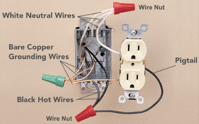 electrical receptacle wiring in parallel vs daisychained