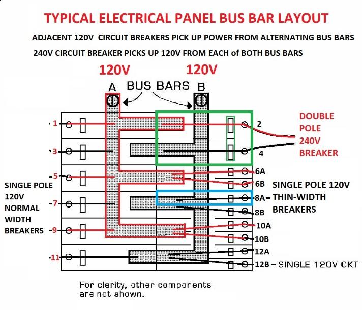 Panel Wiring Diagram, 240v Light Switch Wiring Diagram