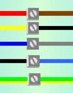 Uk phase colour codes for wiring also building electrical color rh inspectapedia