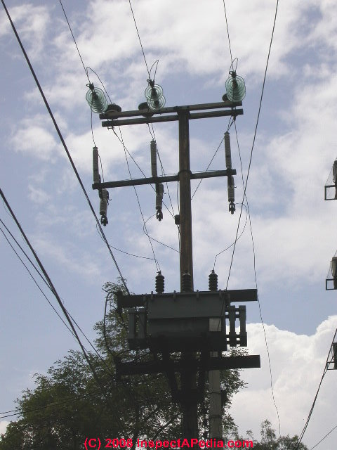 Effects of Power Line or other Source Distance on EMF