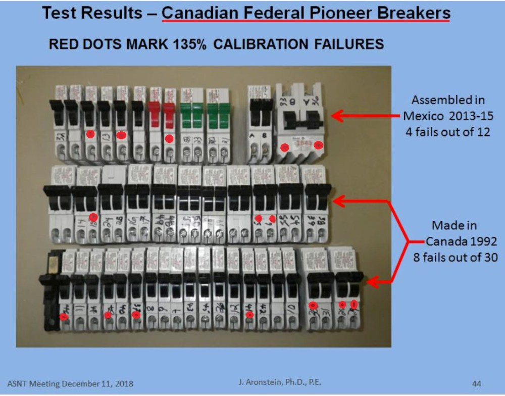 medium resolution of 2019 bottom line on fp federal pioneer electrical panel circuit breaker performance safety