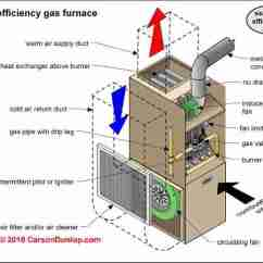 Goodman Electric Heat Wiring Diagram Basic Cardiovascular Label High Efficiency & Condensing Heating Boilers Furnaces