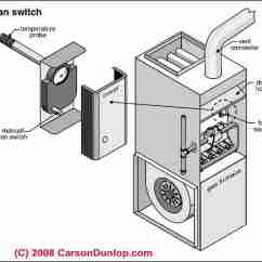 York Electric Furnace Wiring Diagram Schematic Amplifier Fan Limit Switch: How Does A Fan/limit Switch Work? To Set Or Fix Control