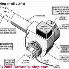 Oil Furnace Parts Diagram 1999 Ford Expedition Fuse Beckett Burner Wiring Schematic Burners Inspection Tuning U0026 Repair Guide To Heating System
