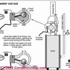Hot Water Tank Thermostat Wiring Diagram Ford Mondeo Stereo Low Cutoff Controls Guide To Lwcos On Heating A Inspecting And Flushing Valves Steam Boilers