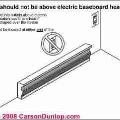 Baseboard Heater Thermostat Wiring Diagram Dodge Dakota Fuse Box Electric Blog Data Heat Installation Guide Location Best Heaters