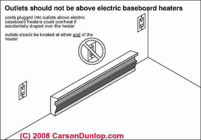 electric baseboard heat installation  wiring guide