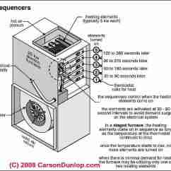 Electric Heat Pump Wiring Diagram 2000 Ford Explorer Radio How To Repair Staged Furnaces Backup Explanation Of Using Sequencers Control Or For Systems