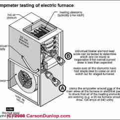 Wiring Diagram For Intertherm Electric Furnace Car Steering How To Repair Heat, Staged Furnaces, Backup Heat & Other Heater Problems