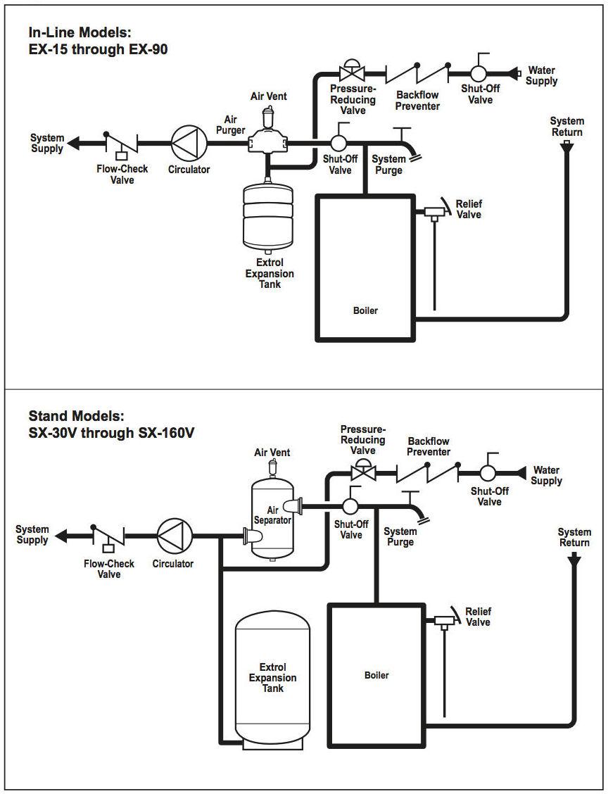 medium resolution of amtrol extrol r installation instructions excerpt cited in detail at inspectapedia com