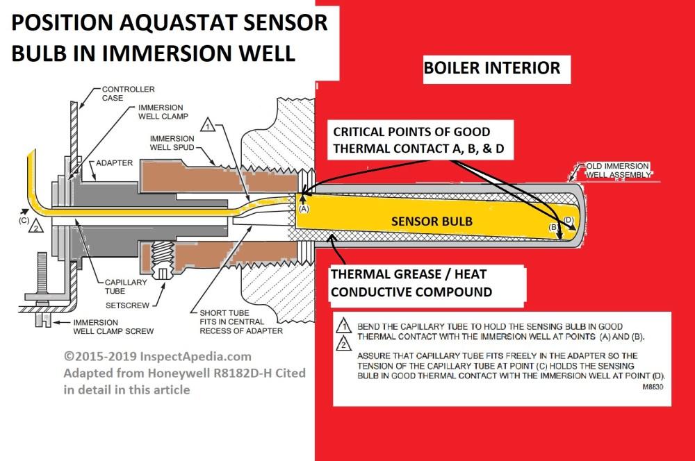 medium resolution of aquastat immersion well sensor details adapted from honeywell s l7224u universal aquastat installation instructions cited in