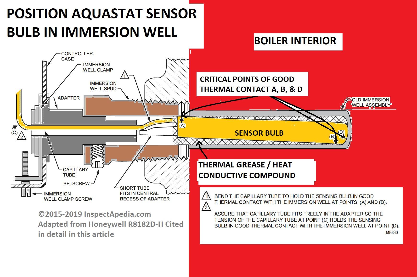 hight resolution of aquastat immersion well sensor details adapted from honeywell s l7224u universal aquastat installation instructions cited in