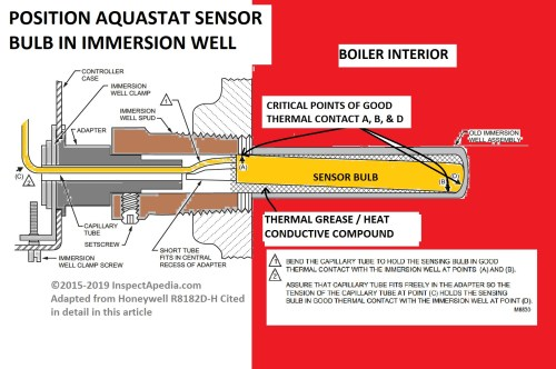 small resolution of aquastat immersion well sensor details adapted from honeywell s l7224u universal aquastat installation instructions cited in