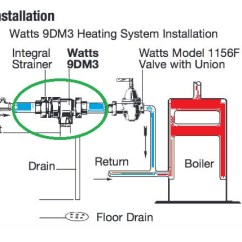 Sprinkler System Backflow Preventer Diagram Simple Neuron Unlabeled Of 15 28 Kenmo Lp De Valves For Heating Boilers Bbfp Requirements Rh Inspectapedia Com Details A On