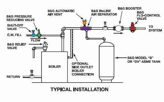 2 way intermediate wiring diagram hotpoint dryer timer heating system boiler check valves, flow control backflow preventers