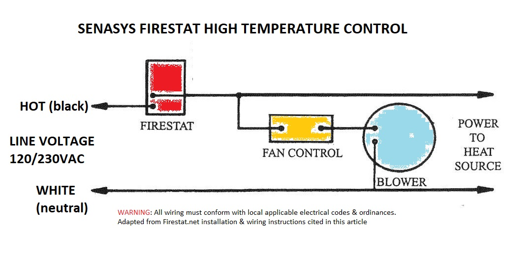 limit switch wiring diagram yamaha golf cart solenoid how to install wire the fan controls on furnaces honeywell cemco senasys firestat at inspectapedia com cited in this article