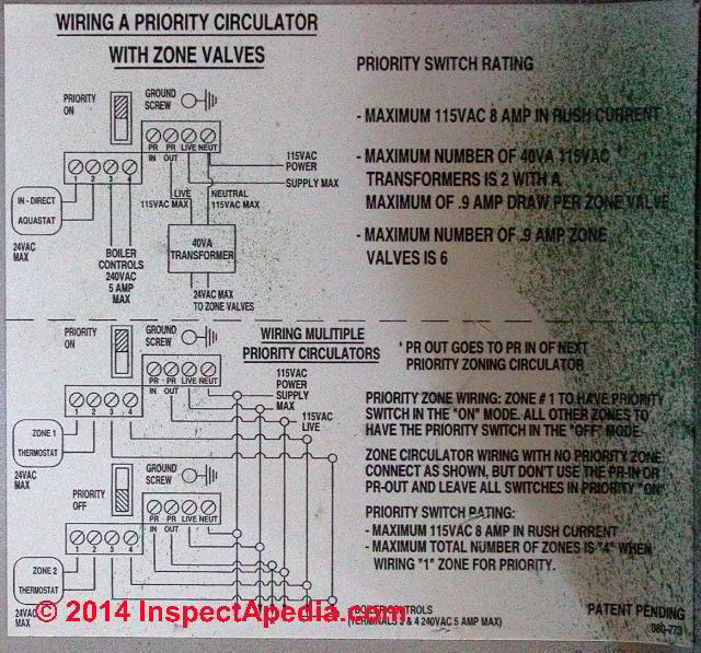 Circulator_Pumps043 DJFs?resize=640%2C597&ssl=1 grundfos pump wiring diagram the best wiring diagram 2017 grundfos circulating pump wiring diagram at crackthecode.co