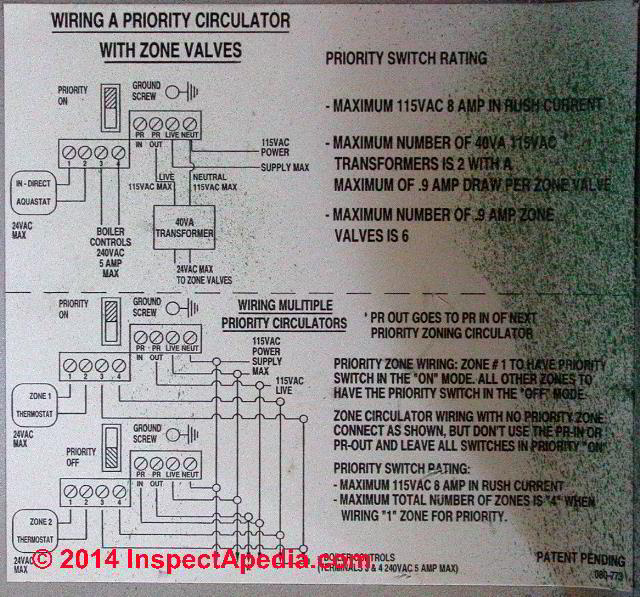 hot water system wiring diagram how to draw stem and leaf multiple heating zone control circulating pumps vs circulator pump inspectapedia com