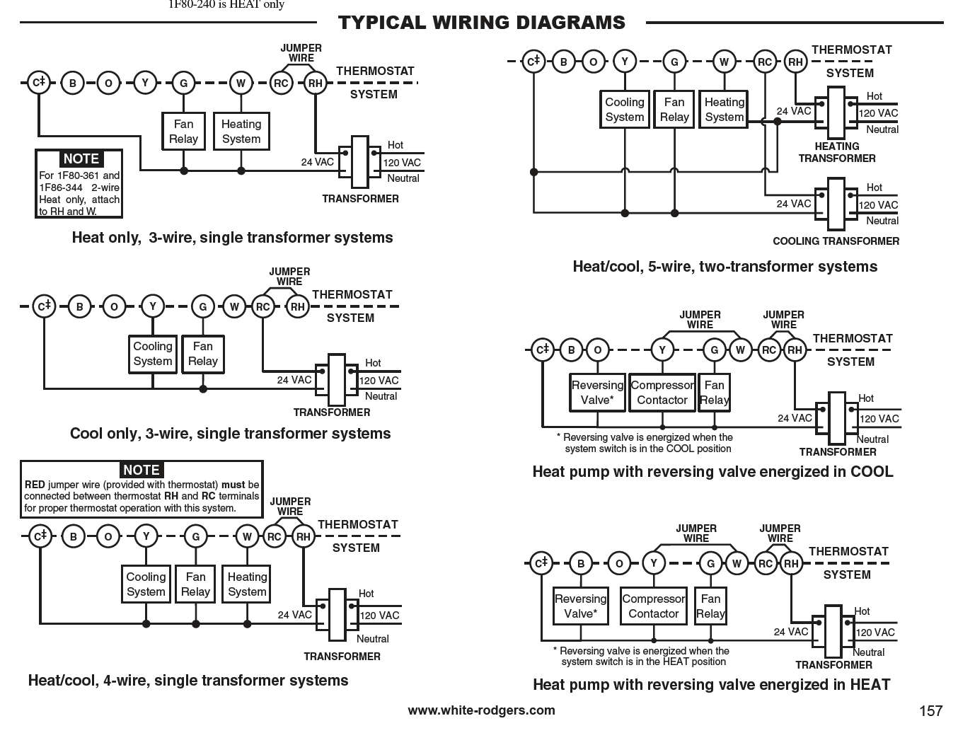 room stat wiring diagram squirrel anatomy how wire a white rodgers thermostat emerson 1f80 series thermostats typical diagrams at inspectapedia com cited in detail