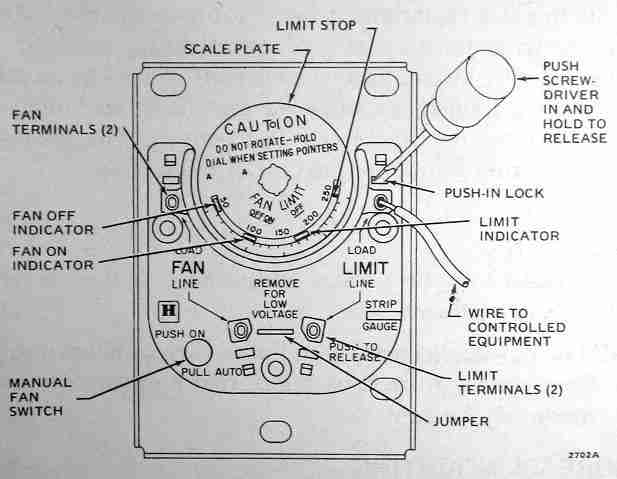 limit switch wiring diagram atlanta airport how to install wire the fan controls on furnaces honeywell larger view of heating furnace