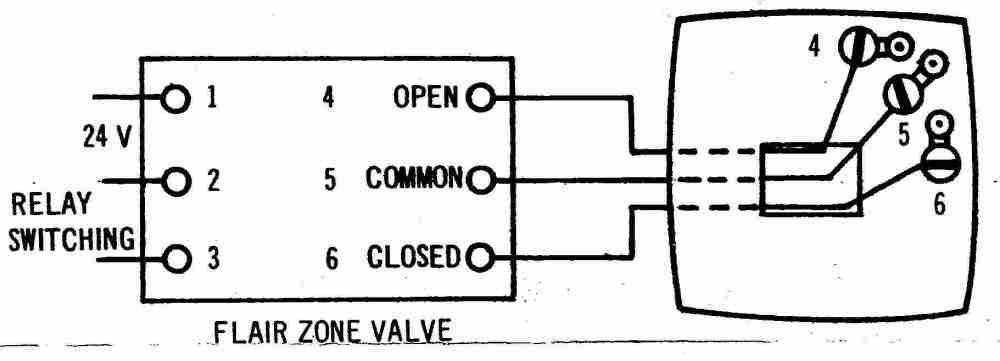 medium resolution of flair 3 wire thermostat wiring controlling a zone valve