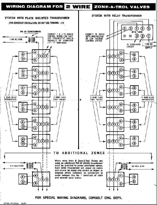 honeywell v8043 zone valve wiring diagram honeywell honeywell v8043 zone valve wiring diagram the wiring on honeywell v8043 zone valve wiring diagram