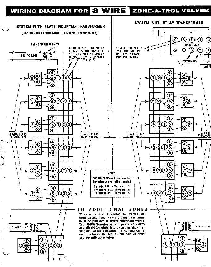 Trol A Temp Thermostat Wiring Diagram : 37 Wiring Diagram
