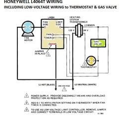 Line Voltage Thermostat Wiring Diagram 1982 Chevy Silverado How To Install & Wire The Fan Limit Controls On Furnaces Honeywell L4064b All White Rodgers ...