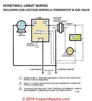 How to Install & Wire the Fan & Limit Controls on Furnaces