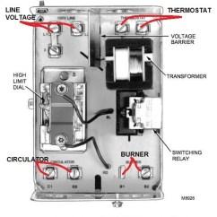 Firebird Boiler Thermostat Wiring Diagram Relay Panel Aquastat And Electrical Aquastats Setting Heating System Controls Rh Inspectapedia Com Furnace